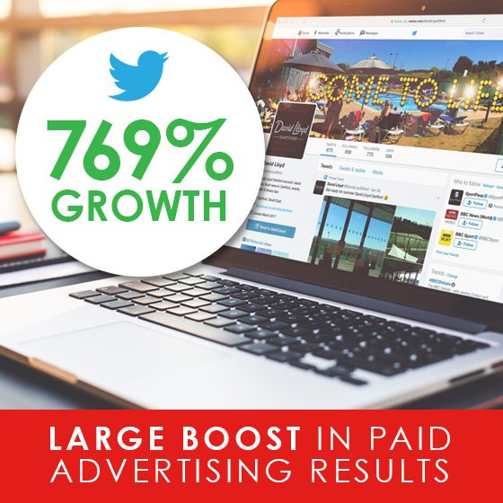 We grew David Lloyd Twitter page following paid advertising results by 769%