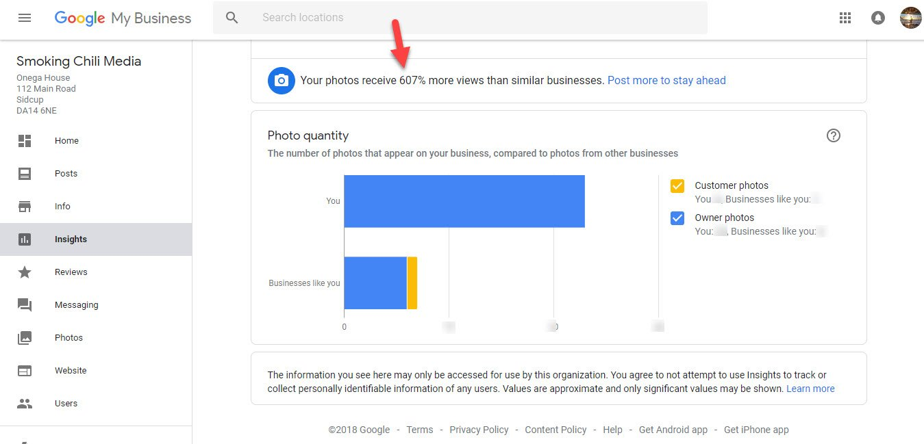 Photo Insights Google My Business